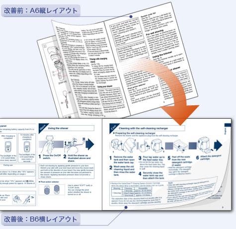 マニュアルの改善実績 改善前のマニュアルは、操作のイラストはすべて別ページに集められているよ..