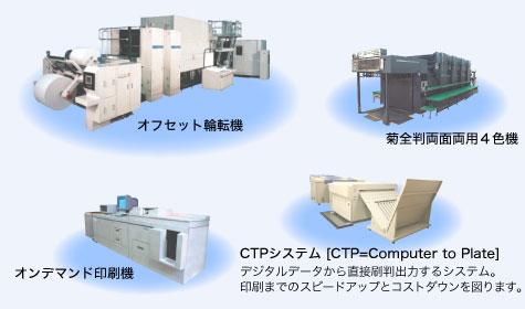 主要設備機械のイメージ