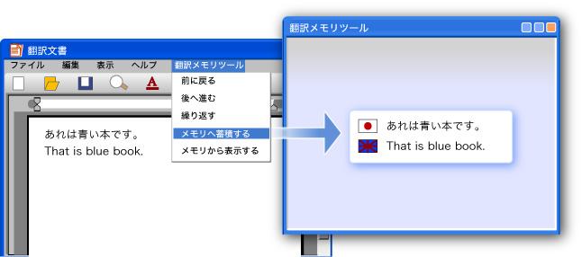 翻訳メモリを使った翻訳の流れ2