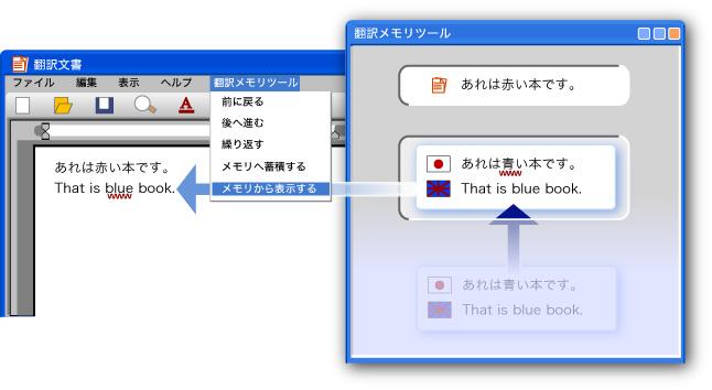 翻訳メモリを使った翻訳の流れ3